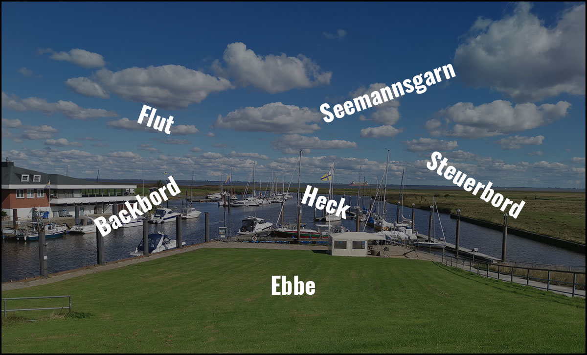Norddeutsche und maritime Begriffe
